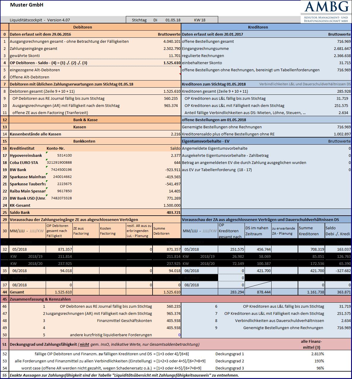 Musteransicht: Liquiditätscontrolling-Cockpit