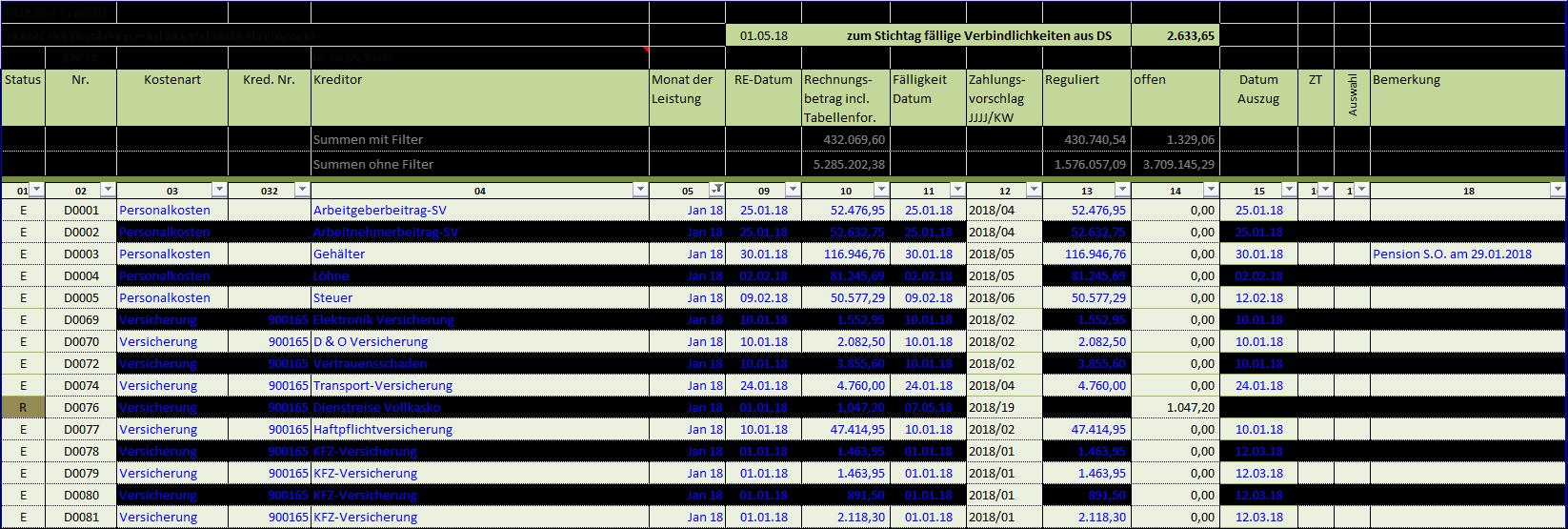 Musteransicht: Liquiditätscontrolling-Dauerschuldverhältnisse