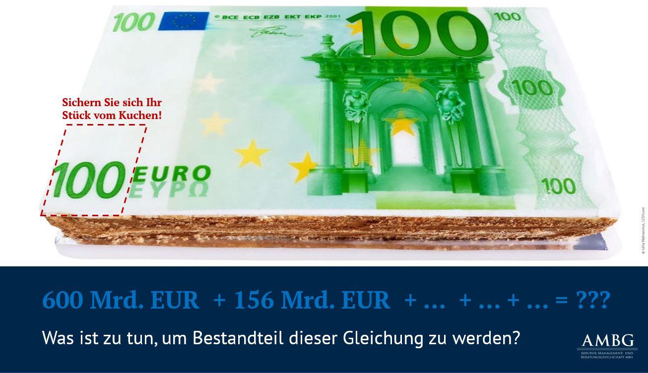 Das Corona-Hilfs- und Förderprogramm des Bundes und der Länder umfasst fast 1 Billion EUR.